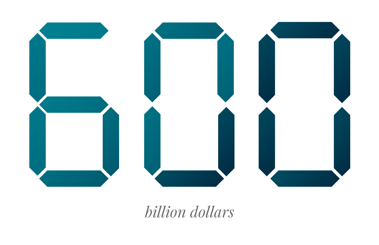 Data Breach Statistic - Teal Text Reading 600 Billion Dollars